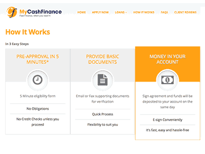 My Cash Finance homepage